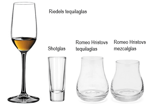 Tequilaglas